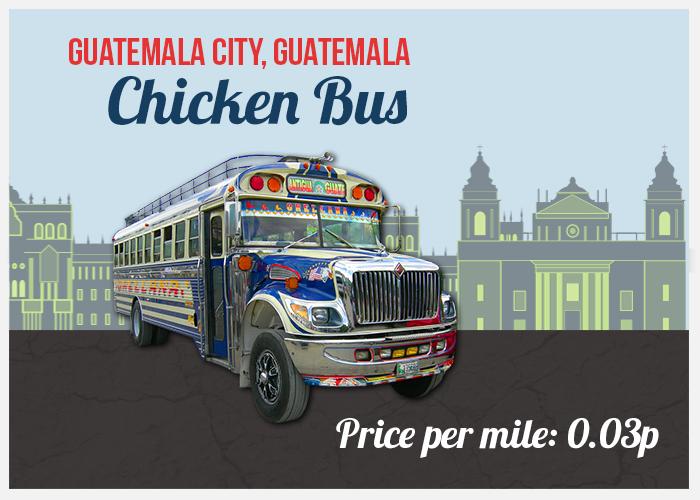 TR_Guatemala