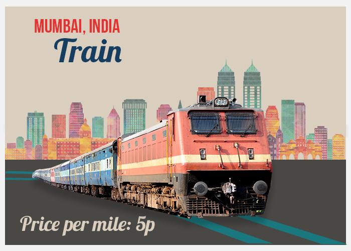 TR_India