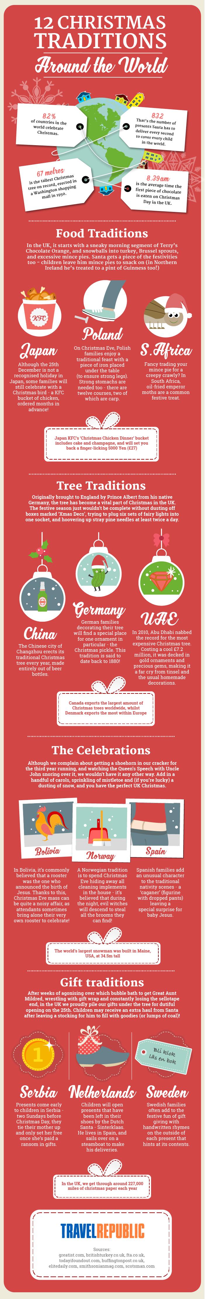 12 Christmas Traditions Around The World
